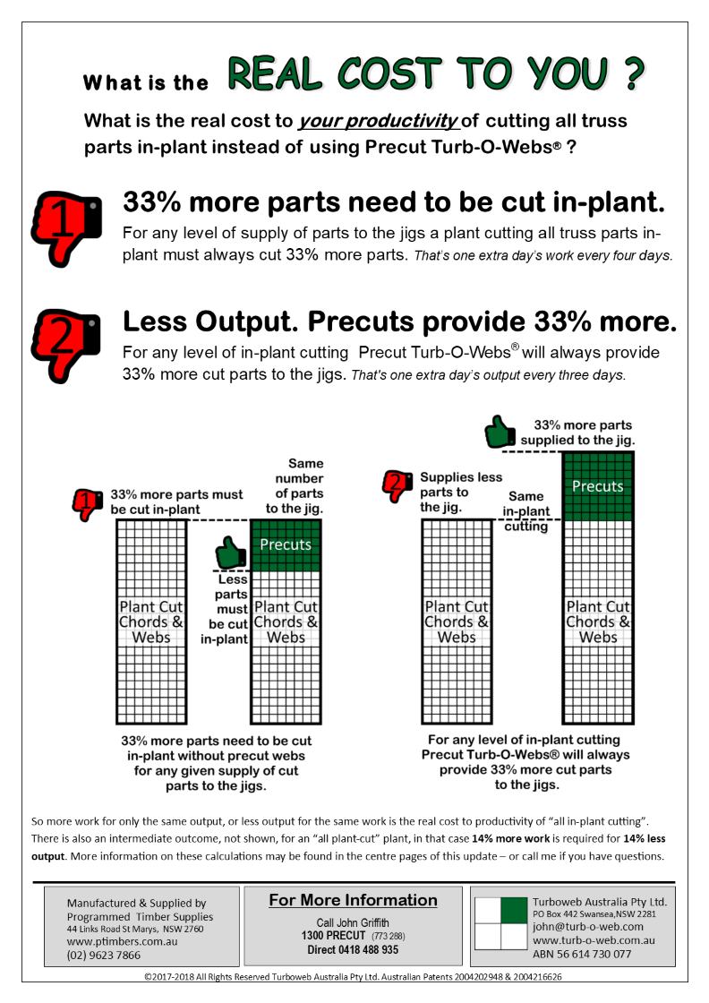 Graphics showing images of both increased production and reduced workload due to the use of precut Turb-O-Webs.