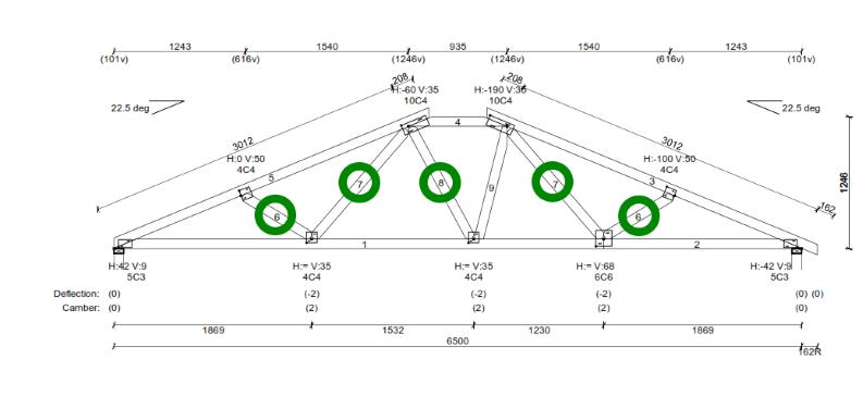 5 Precut Turb-O-Webs used in a fink profile truncated standard truss.