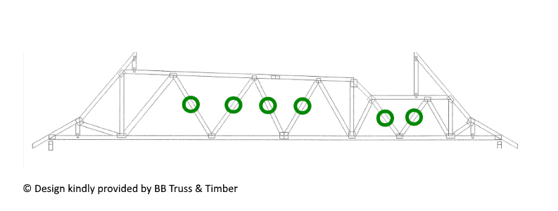 Sloping Flat truss with parapet and box gutter constructed using precut Turb-O-Webs.